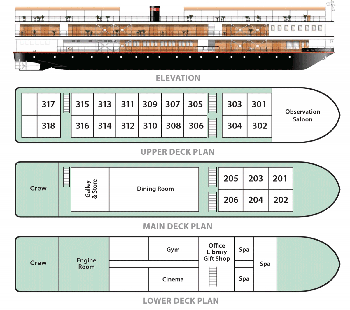 RV Mekong Pandaw - Deck Plan