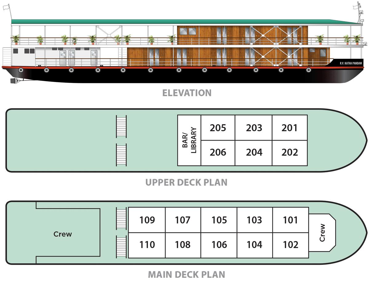 Katha Pandaw - Deck Plan